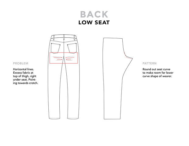Pant Fit Guide - 9.png