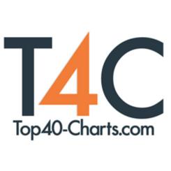 Top 40 Charts