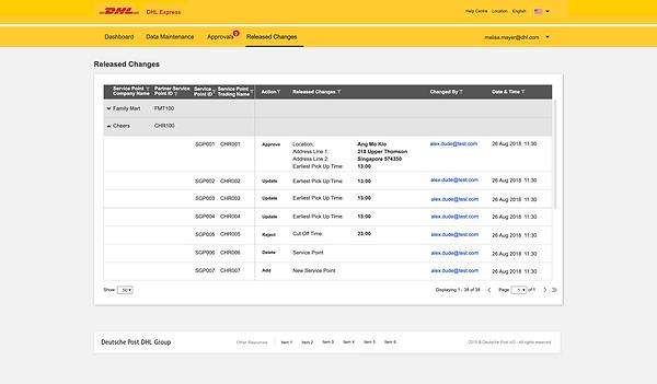 Screenshot 2020-05-04 at 2.16.20 PM.png