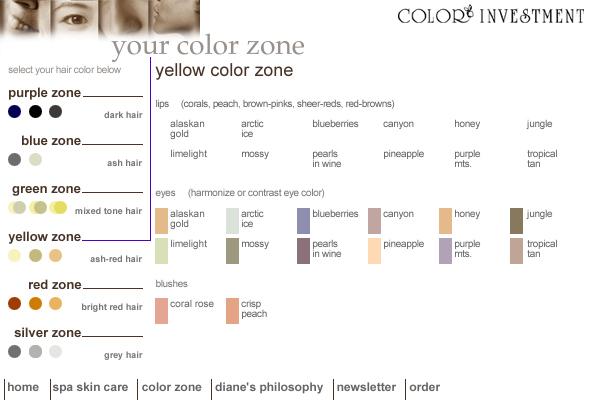 CI yellow