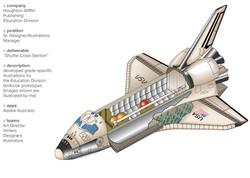 ILL_Shuttle