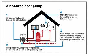 Heat pumps diagram.png