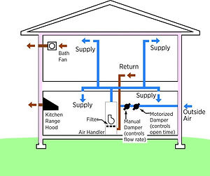 Ventilation diagram.jpg