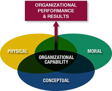 Organization  Effectiveness Sep 2018.jpg