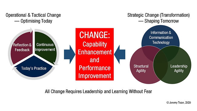 change & transformation 2.jpg