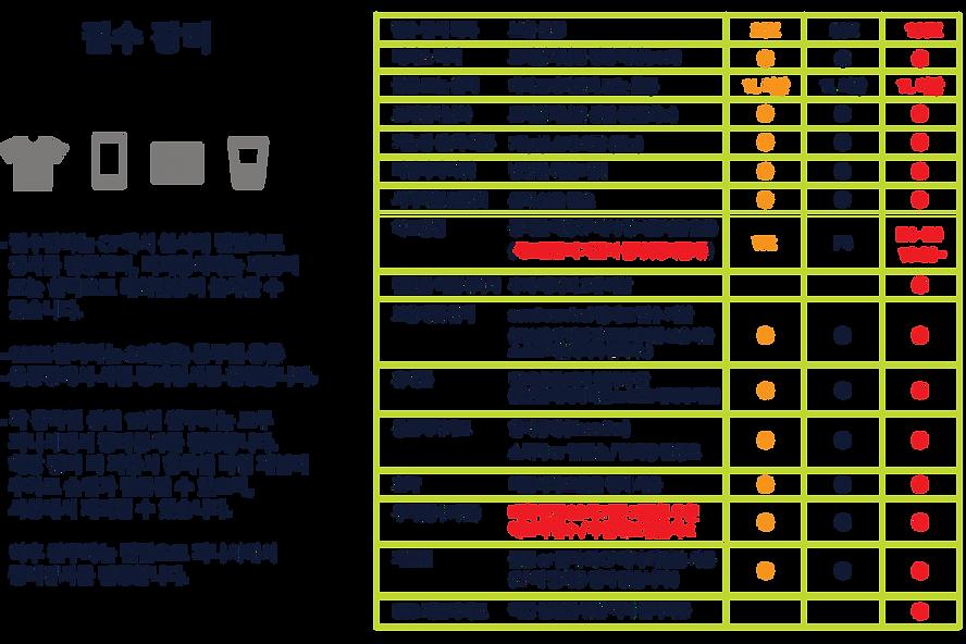 대회정보-필수장비.png