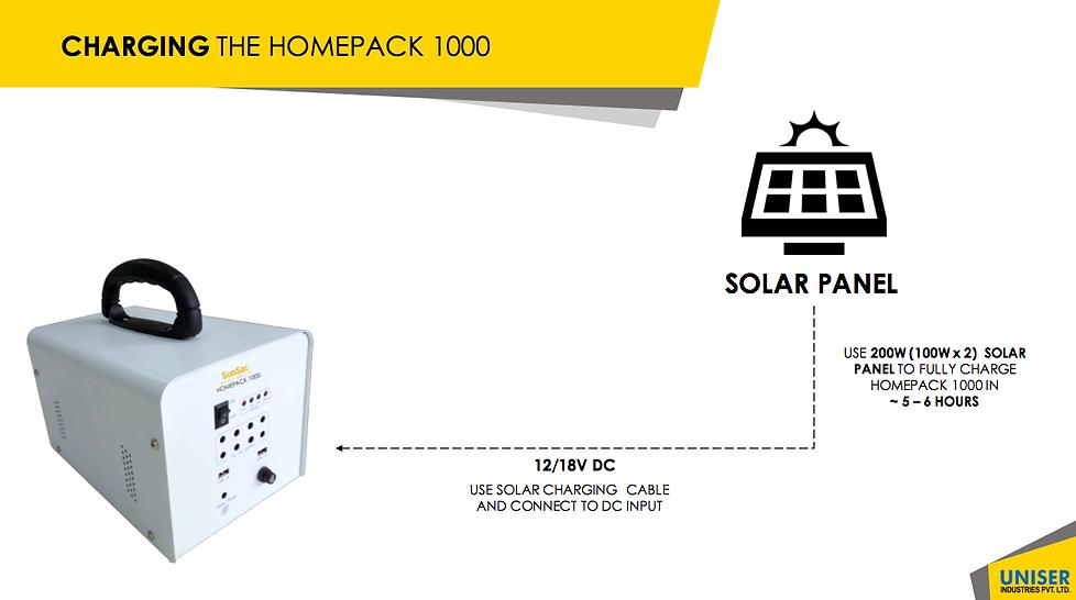 homepack1000_4