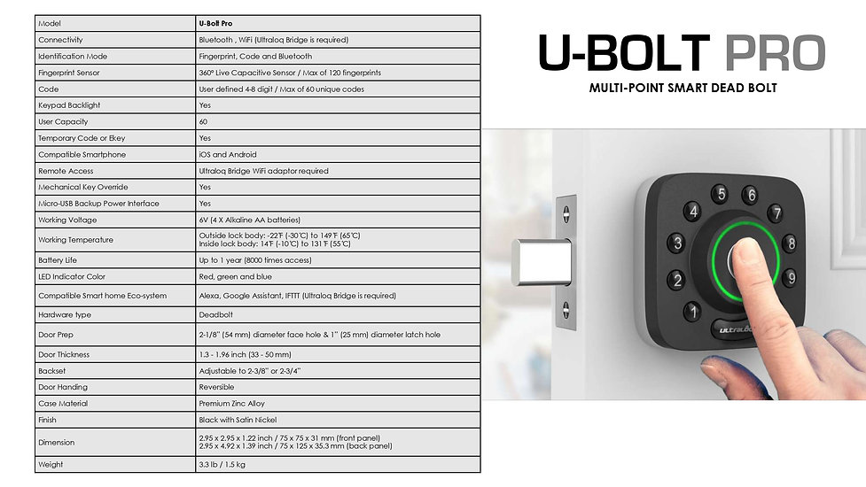 U-Bolt PRO Product Catalog 2019_page-001