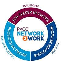 Network2work.jpg