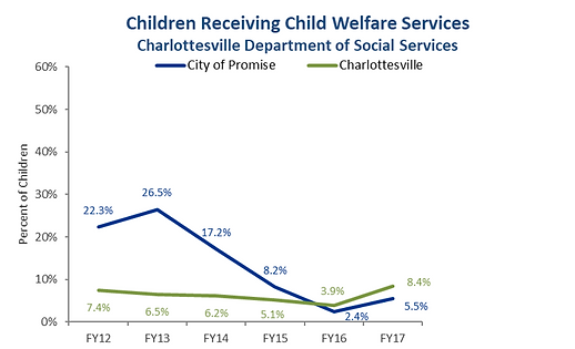 Welfare Data_edited.png