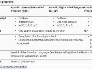 ATLANTIC IMMIGRATION PILOT - PROGRAMS AND EMPLOYER DESIGNATION