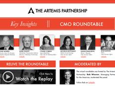 CMO Roundtable Recap - Feb 2021