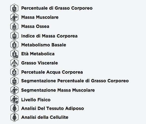 Analisi Metabolica Personalizzata Essenza