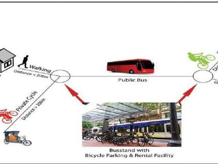 How Indian cities look at greening urban mobility: Non Motorized Transport and present-day policies