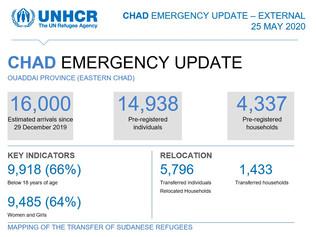 Chad Emergency Update