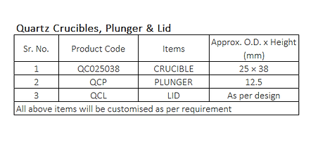 Quartz Crucibles_Plunger_Lid_Chart.png