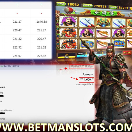 Tips to Hit the Jackpot in 918 Kiss/ SCR888