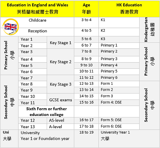 wales and england edu.png