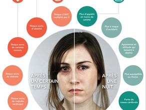 Quels sont les effets d'un mauvais sommeil?