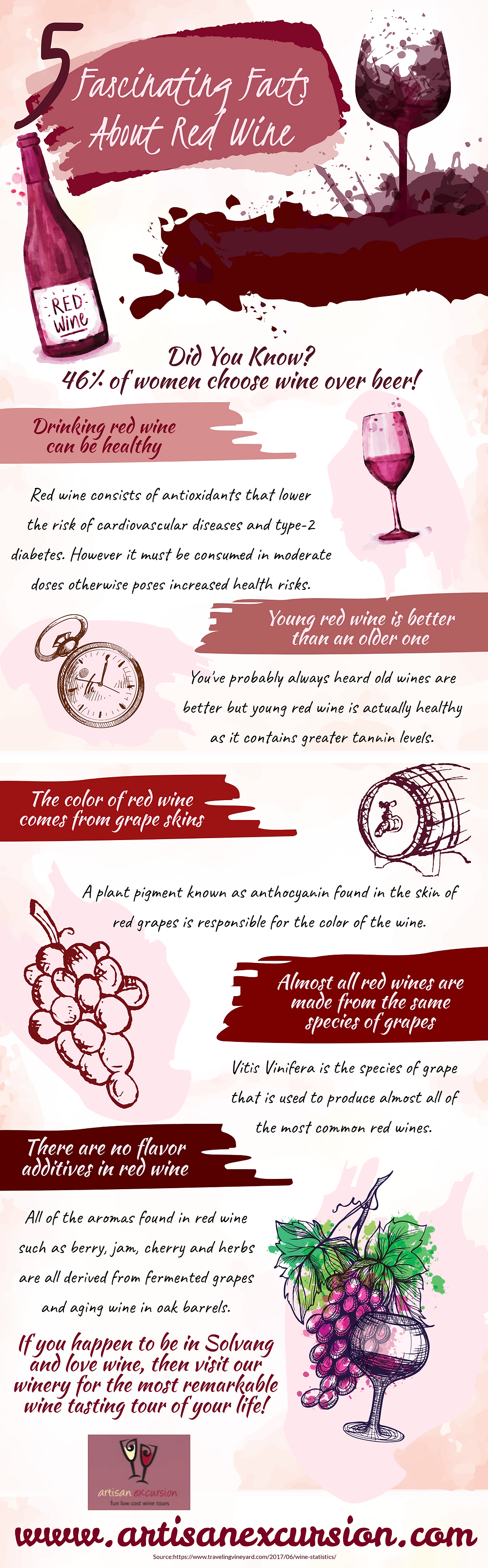 red wine facts
