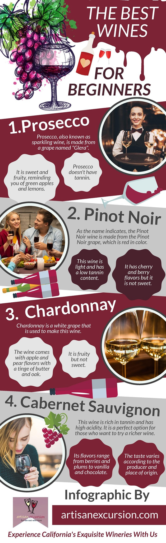 The Best Wines For Beginners