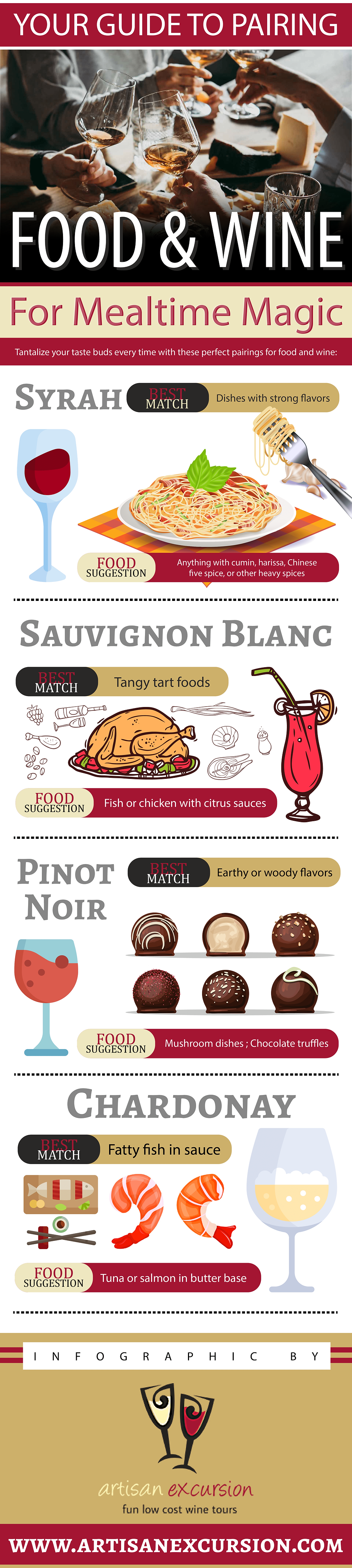 guide to pair food and wine