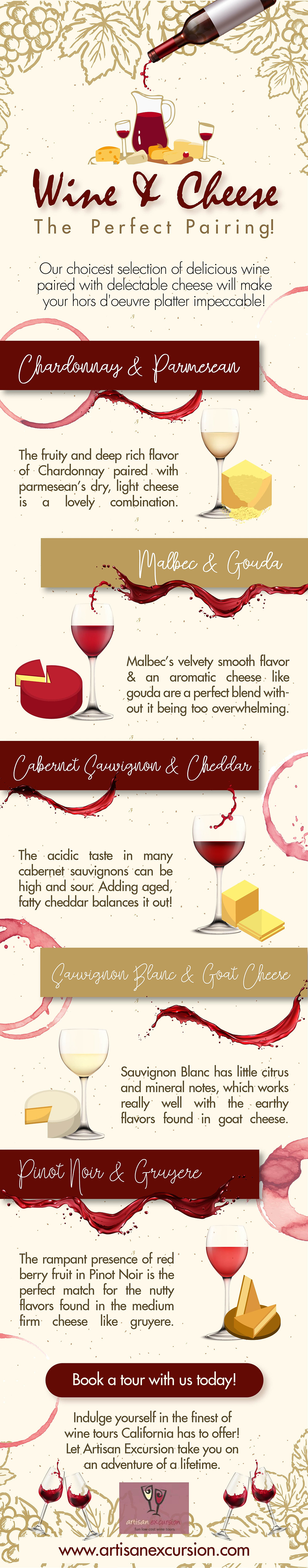 wine & cheese the perfect pairing