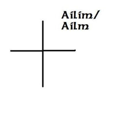 "Pagan symbol for ailm. ""A"" - the first letter of the gàidhlig alphabet."