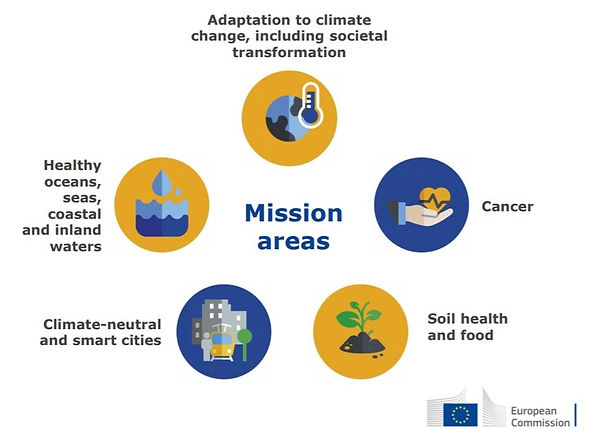 SUNERGY | Final Countdown for Horizon Europe | Mission Areas