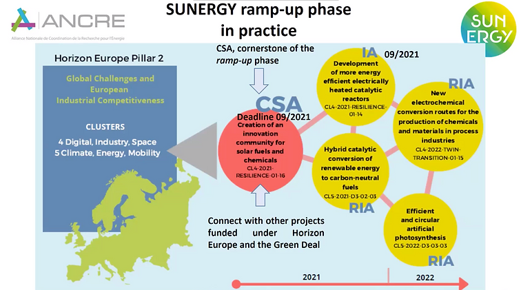 French workshop SUNERGY strategy.png