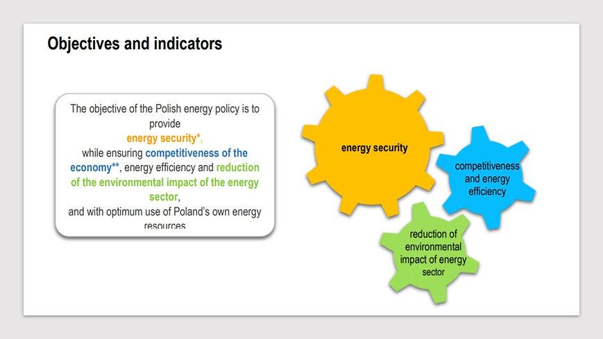 Polish strategy.jpg