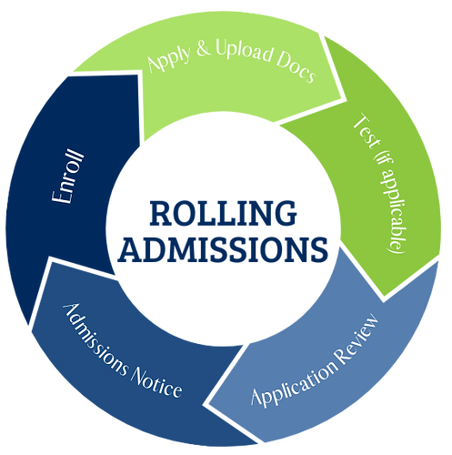 Rolling Admissions_1.png