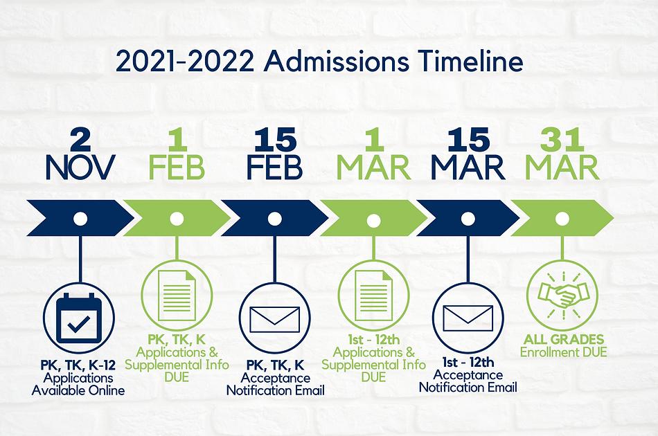 Admissions Timeline_v.png