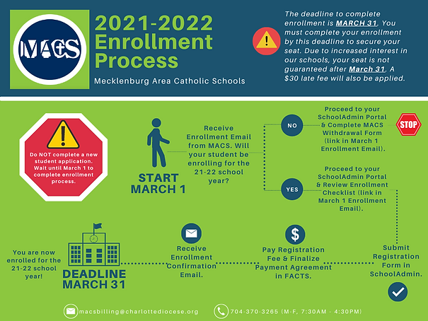 21-22 Re-Enrollment Infographic.png
