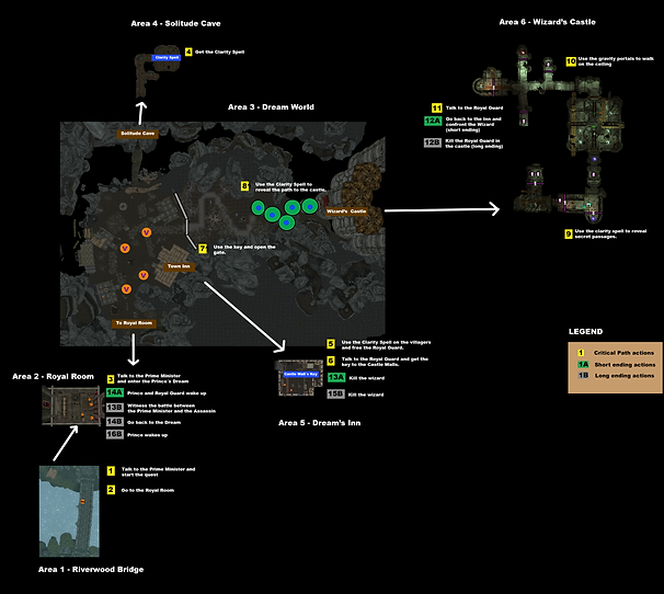 Level map overview