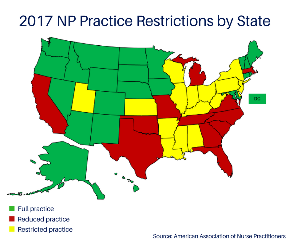 NP practice restrictions by state