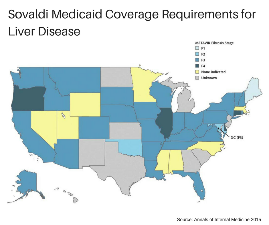 Sovaldi Medicaid coverage requirements for liver disease for HCV