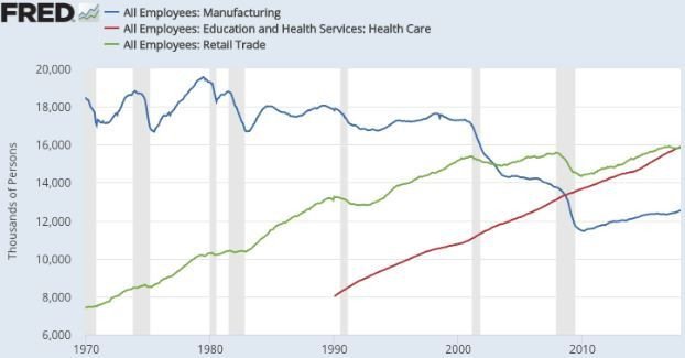healthcare job boom