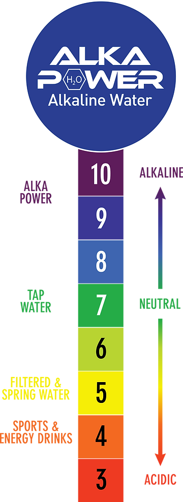 alkaline scale.png