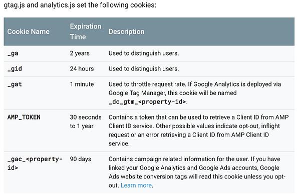 Google Analytic cookies.png