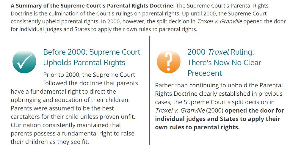 Parental rights org schematic.jpg