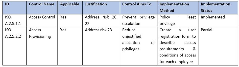 Risk_RankThreats3.png