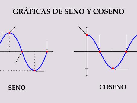 ¿Quieres aprender a graficar las Funciones Seno y Coseno?
