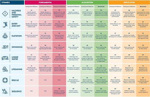 Framework Road Map.PNG