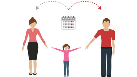 What are my custody rights while I'm getting divorced?