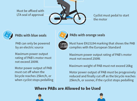 FREQUENTLY ASKED QUESTIONS : What do you need to know if you are moving to PAB