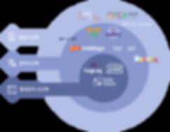 교육콘텐츠_overview2.png