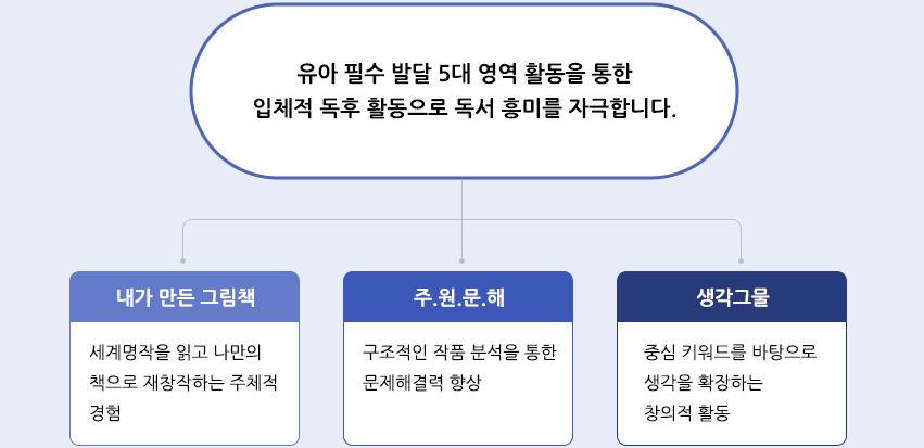 생각습관10.jpg