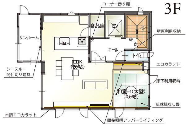 3F_3x-100.jpg