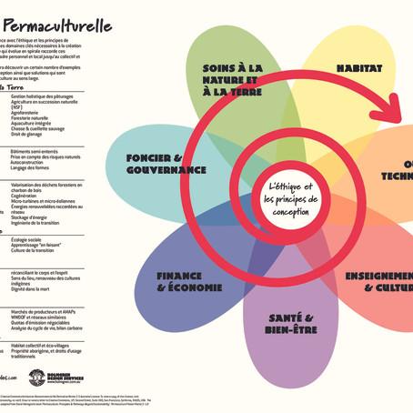 Faire évoluer la culture par les principes de la permaculture (1/13) - Introduction